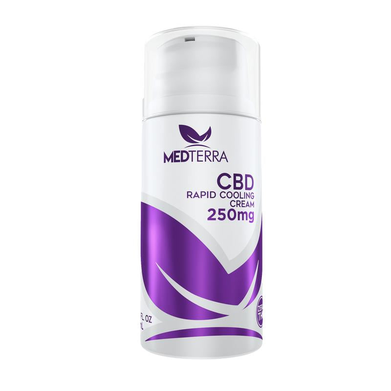 CBD Topical Cream - CBD Creams
