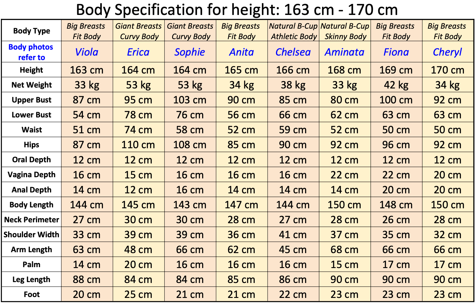 myrobotdoll.com AS Dolls body specifications