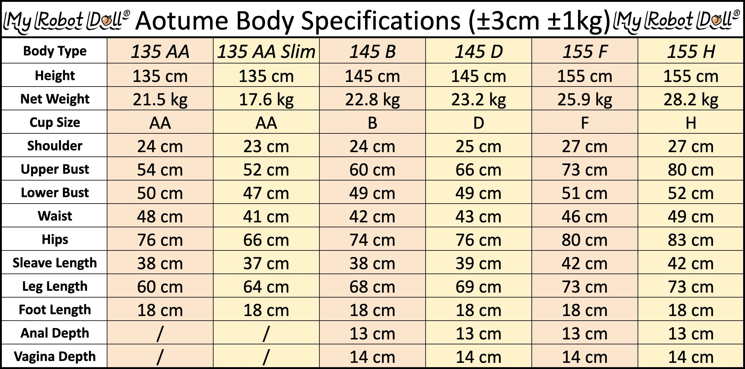 funfantasydoll.us Aotume Dolls body specifications