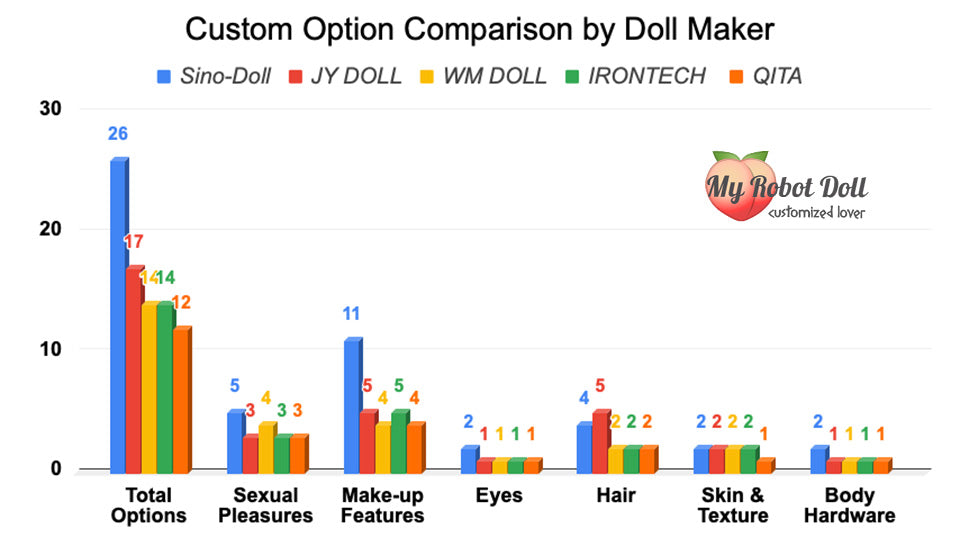 myrobotdoll.com which sex doll brand offers the most custom options