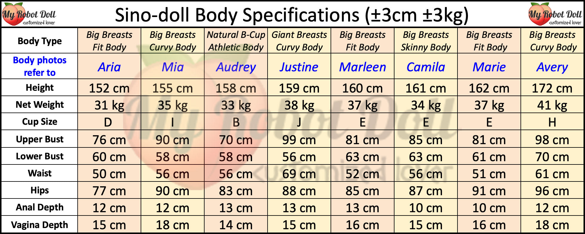 myrobotdoll.com sino-doll body specifications