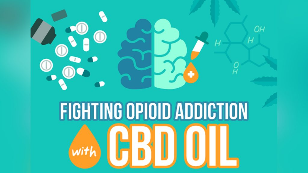 Does CBD Really Help With Opioid Addiction