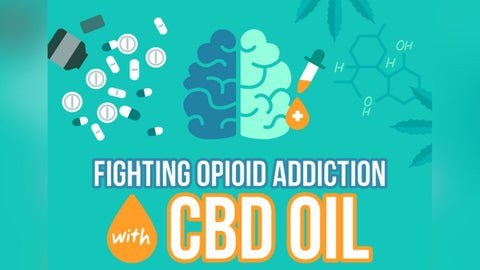 does cbd help to fight Opioid addiction