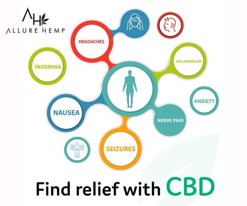 find relief with cbd