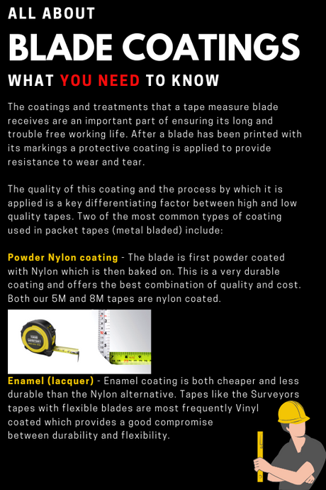 All about blade coatings
