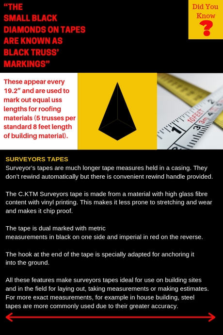 Did you know? - Truss Markings