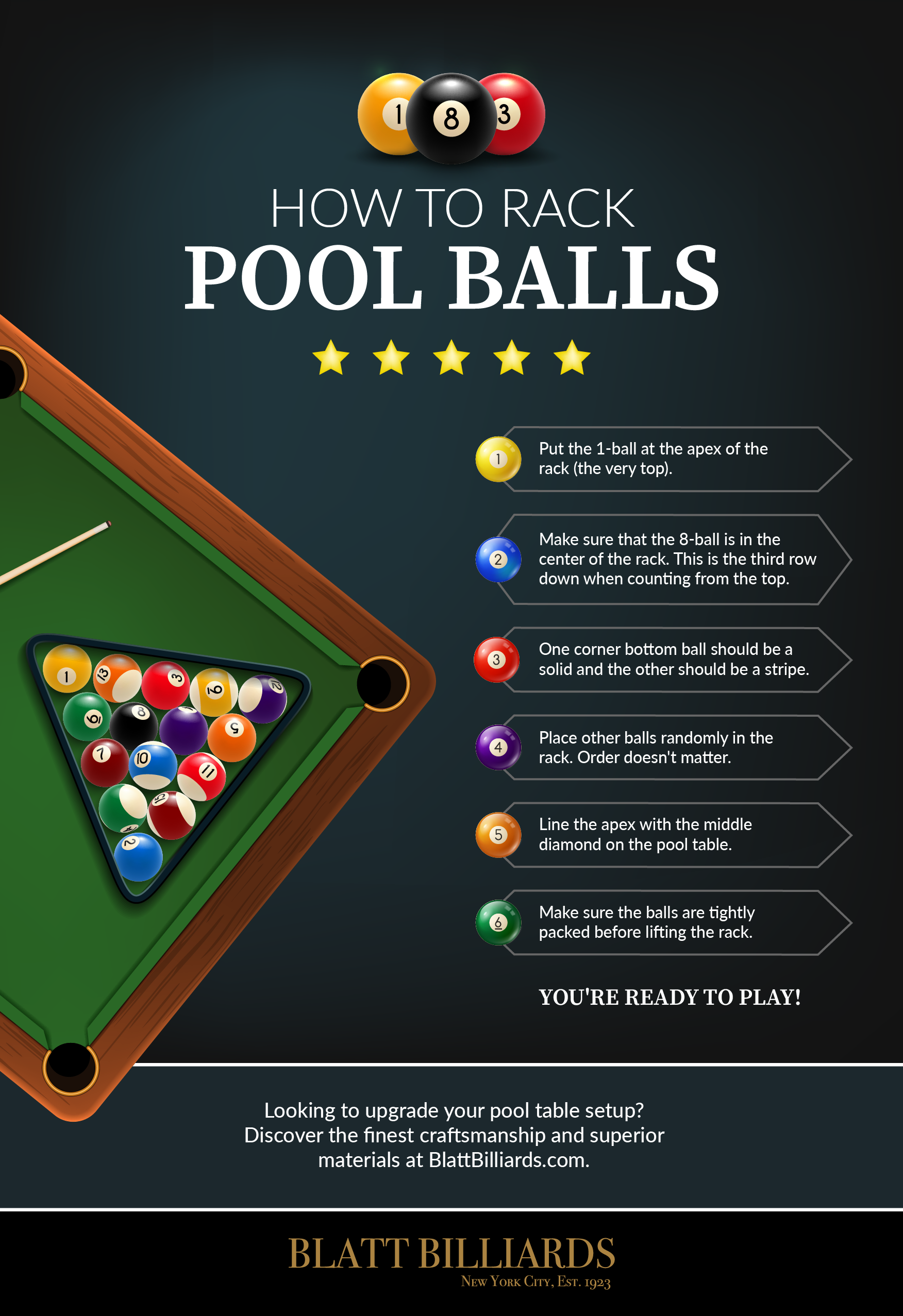 How to Rack Pool Balls Infographic