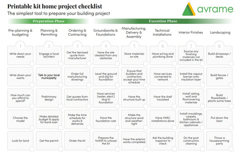 Printable Kit home project checklist