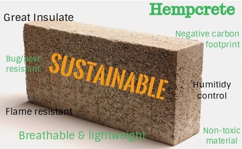 Hempcrete-All You Need to Know