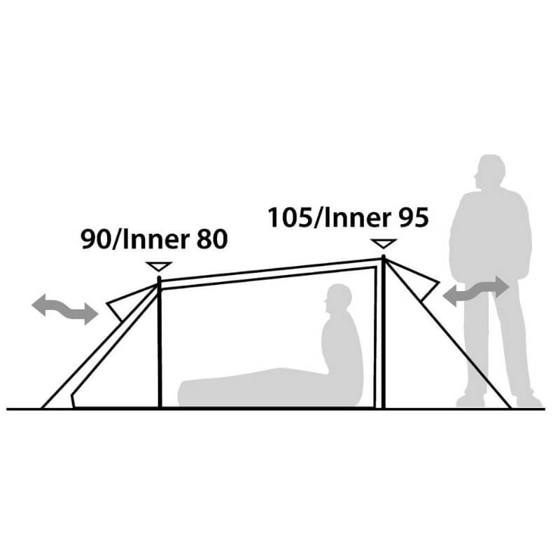 Robens Arch 2 Man Tent Size 3
