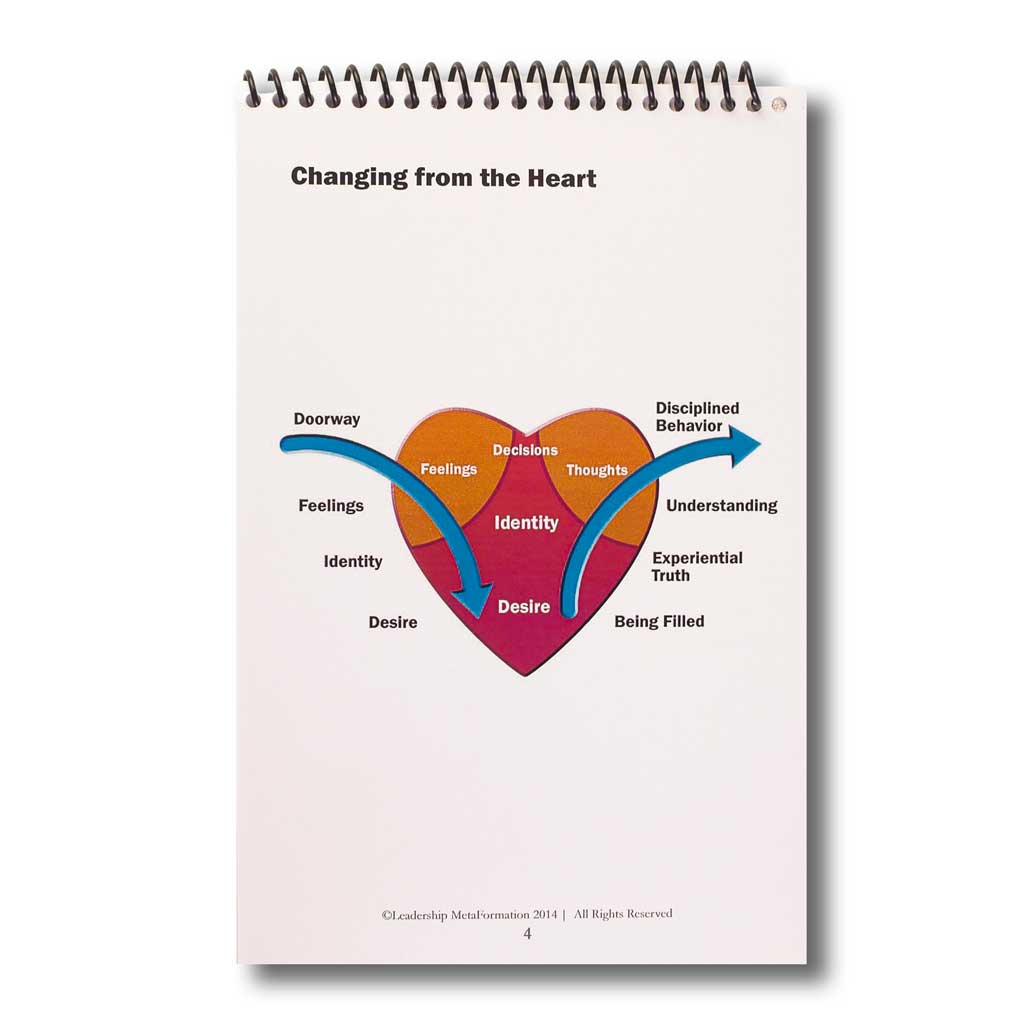 Transforming the Heart Flipbook