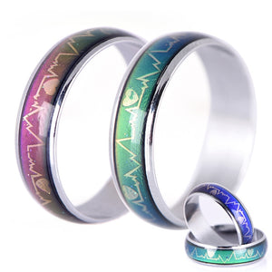 Heartbeat mood Ring