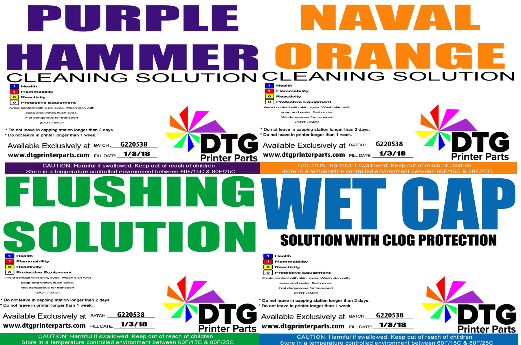 DTG Cleaning Solution Set
