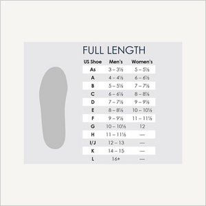 POWERSTEP Pinnacle Full Length Insole