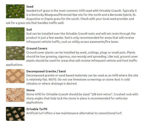 various infill options for use in Drivable Grass turf