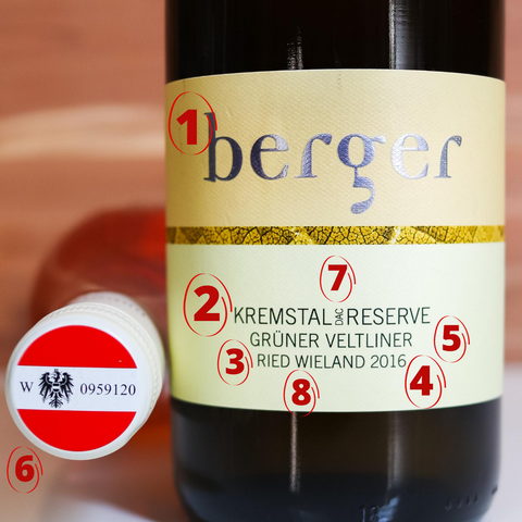 How to Read an Austrian Wine Label