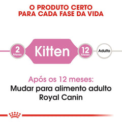 ROYAL CANIN GATO - KITTEN