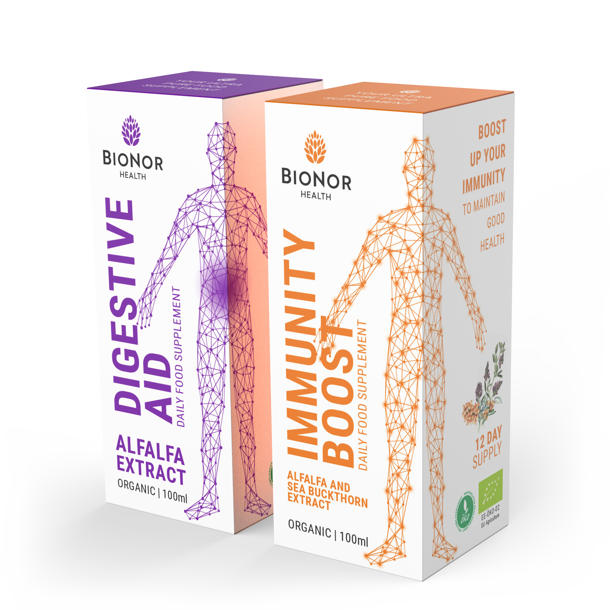 Revive Me Multi-Pack - BioNor Health