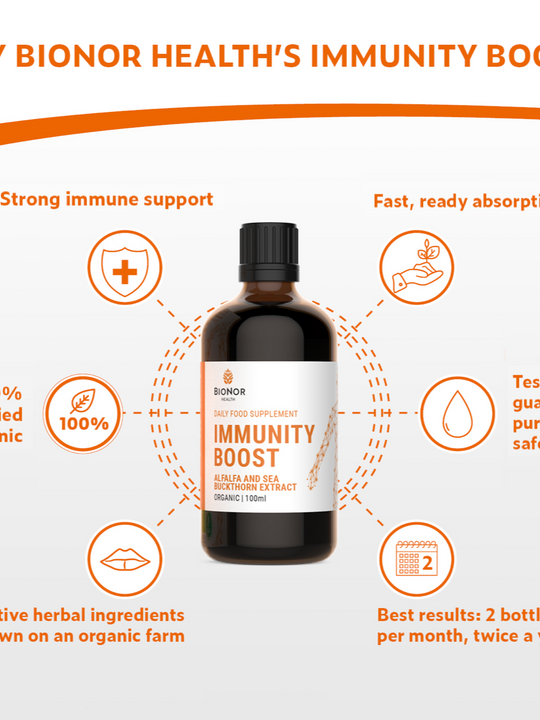 Immunity Boost with added Blood & Liver Purification benefits