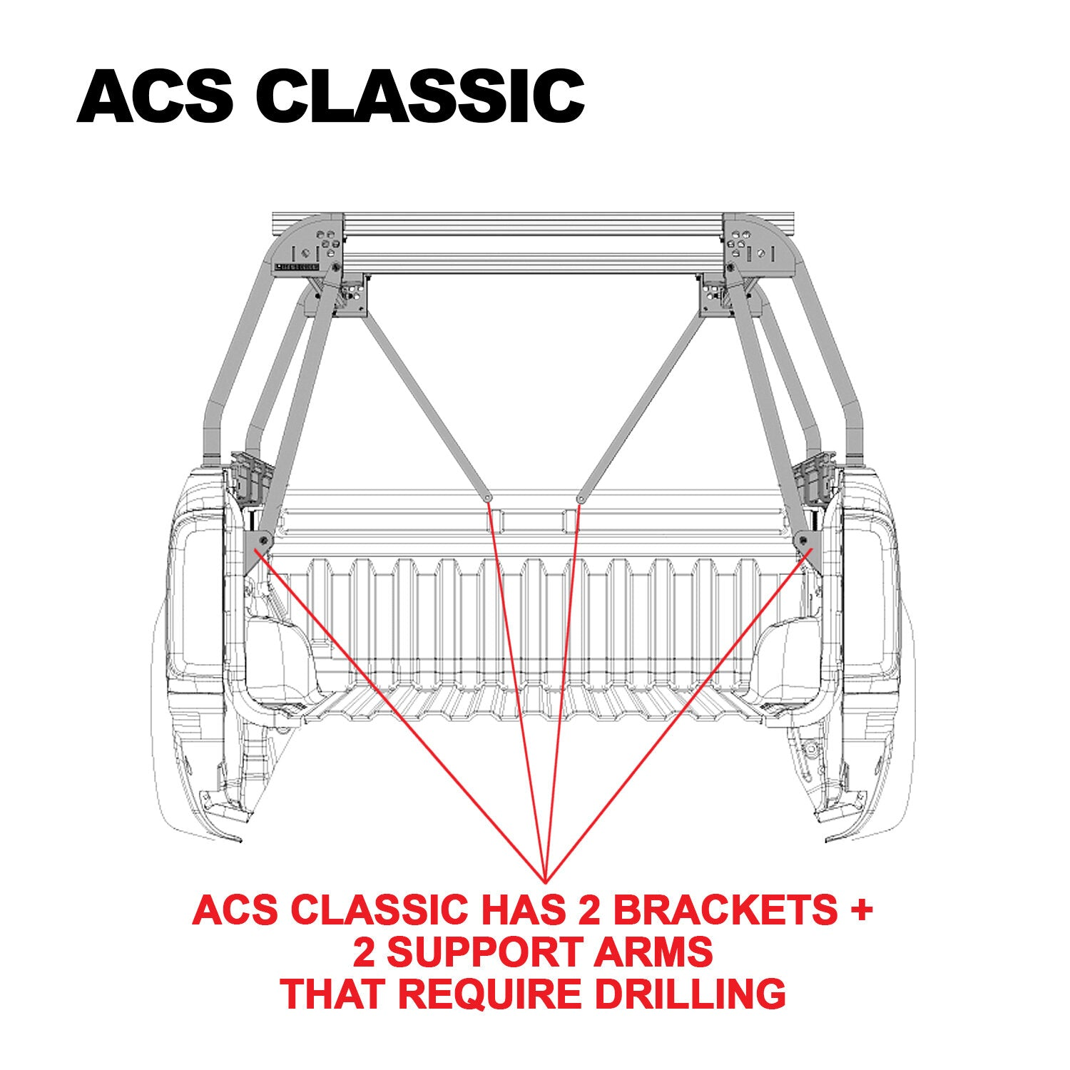 Active Cargo System - CLASSIC - Nissan