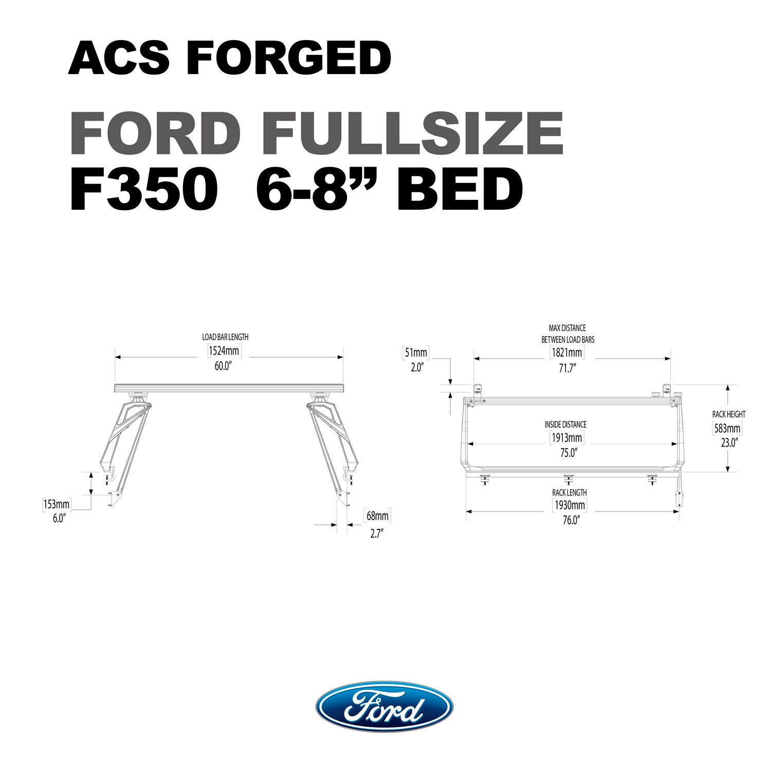 Active Cargo System - FORGED - Ford