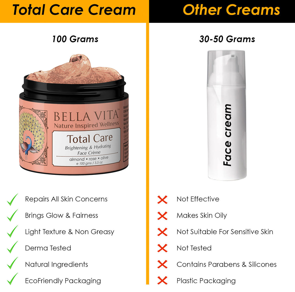 Total Care Face Cream For Skin Brightening, Dark Spots Removal & Pigmentation