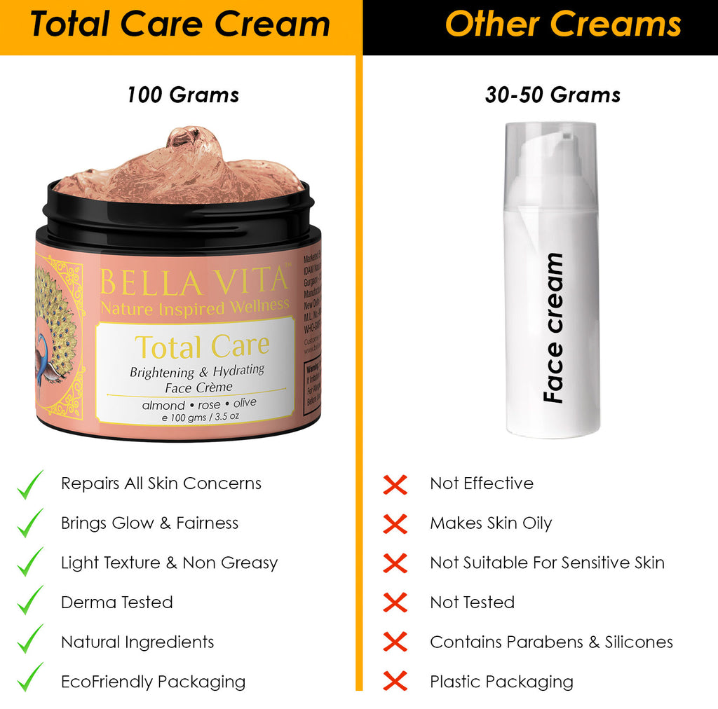 Pore Minimising Face Toner & Total Care Face Cream Combo For Skin Fairness, Brightening, Dark Spots Removal, Pigmentation