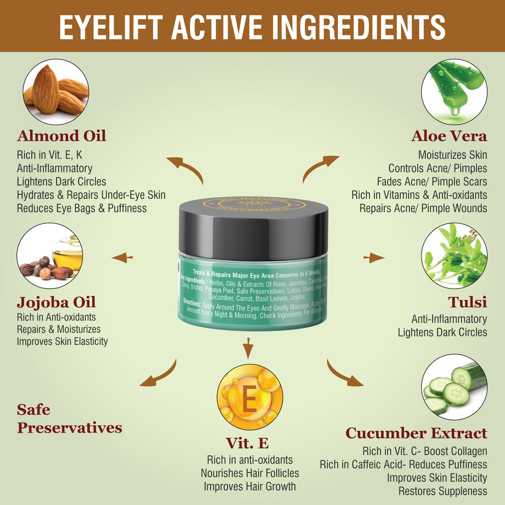 EyeLift Cream For Dark Circles Women & Men, Under Eye Gel, Puffy Eyes & Wrinkles With Tan Remover Face Pack & De-Tan Treatment For Skin Fairness and Glow, Combo - Skin Organ