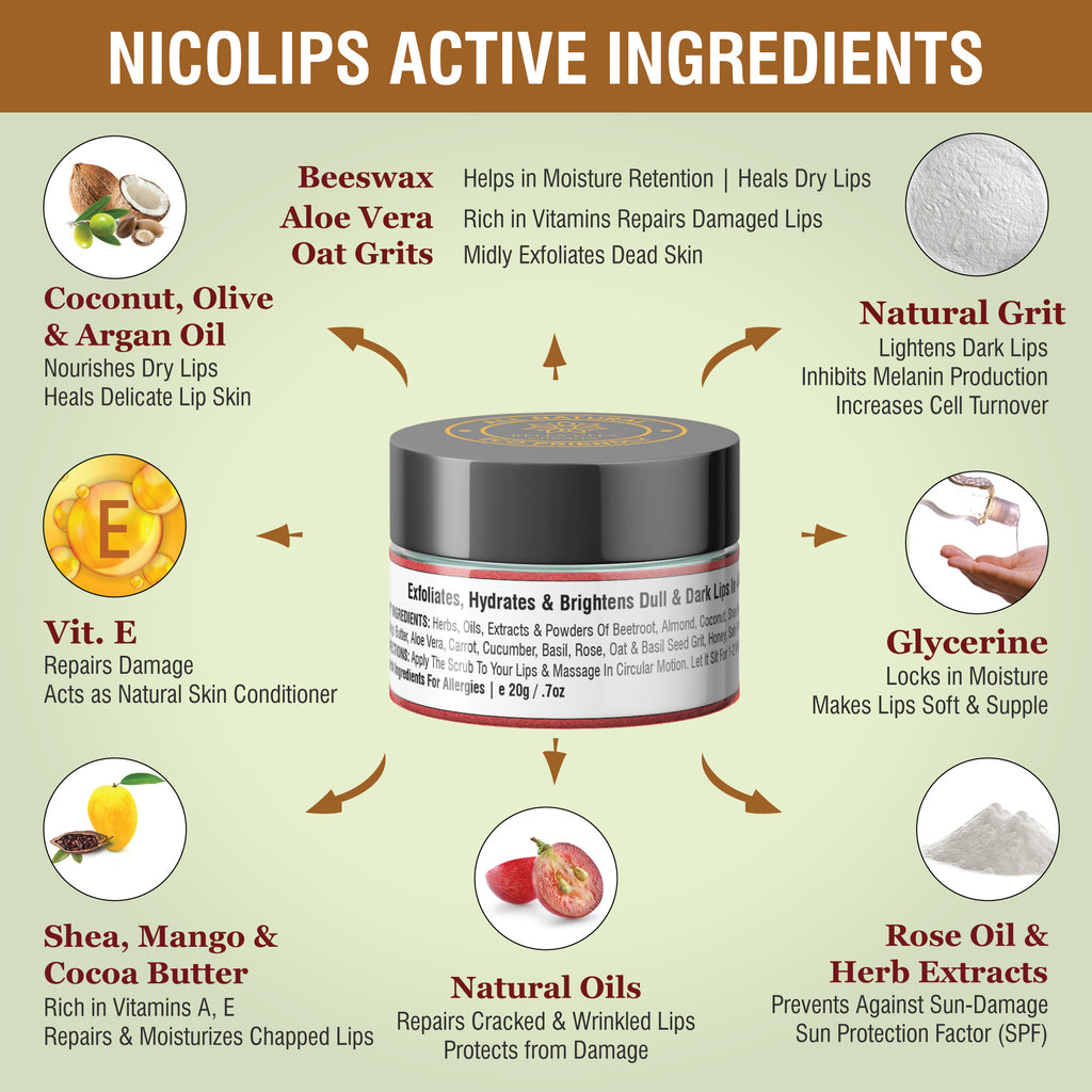NicoLips Lip Balm For Dark, Dry, Damaged, Chapped Lips & EyeBrow Lash Growth Oil Serum GrowBrow For Men & Women, Combo - Skin Organ