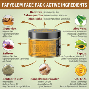 Papaya Face Glow Pack for Pigmentation, Blemish Removal, 60g - Skin Organ