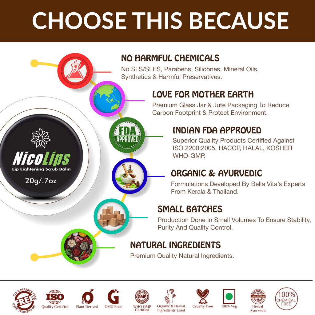 NicoLips Lip Balm Scrub For Lightening & Brightening Dark Lips For Men & Women, 20g… - Skin Organ