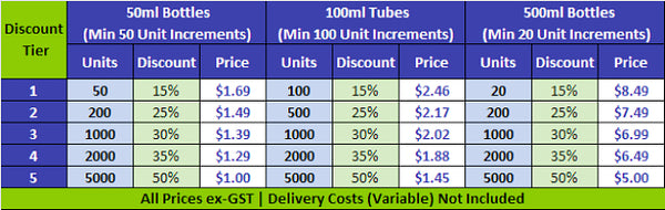 Wholesale Pricing Final