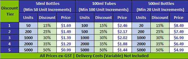 Wholesale Pricing