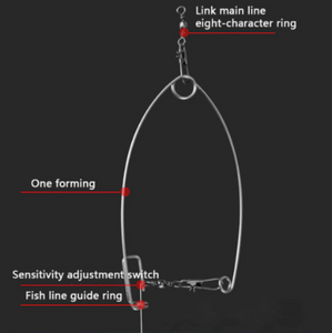Automatic Fishing Tackle