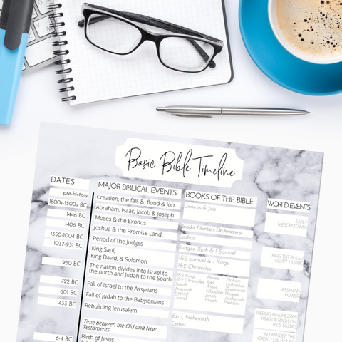 She Pens Truth, Bible Study Resources
