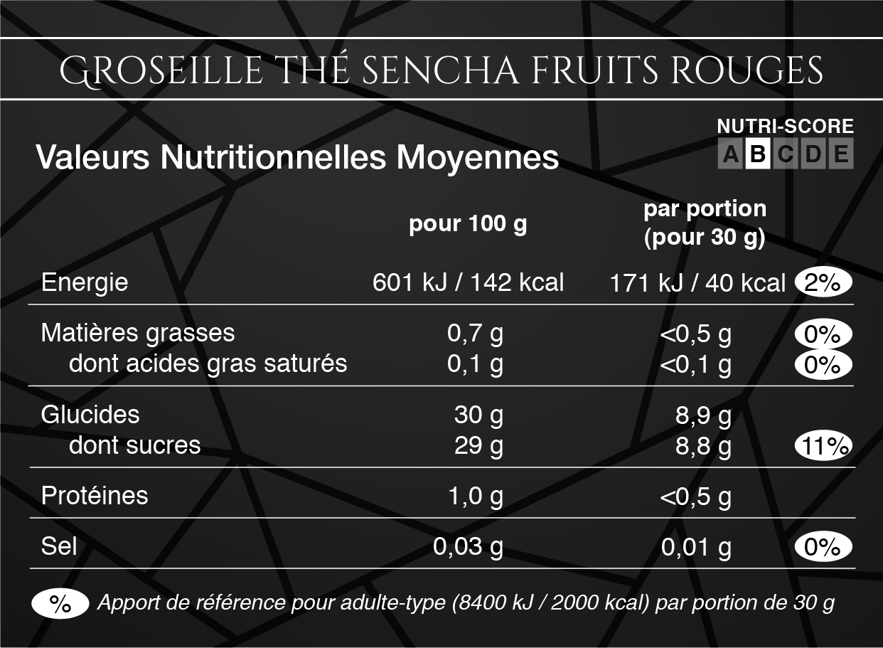 Groseille Thé Sencha Fruits Rouges