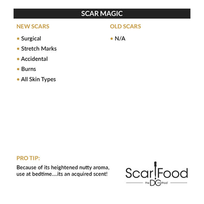 Scar Magic (Rapid Tissue Repair for New Scars)