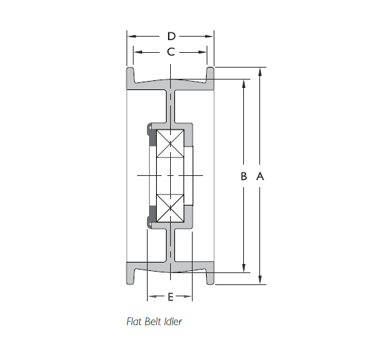 "FA3750 Fenner Drives Powermax Flat Belt Idler - Belt Size: 29/32"" - Bearing Type: 6203-2RS - Bore Size: 17mm - Crown: Yes"