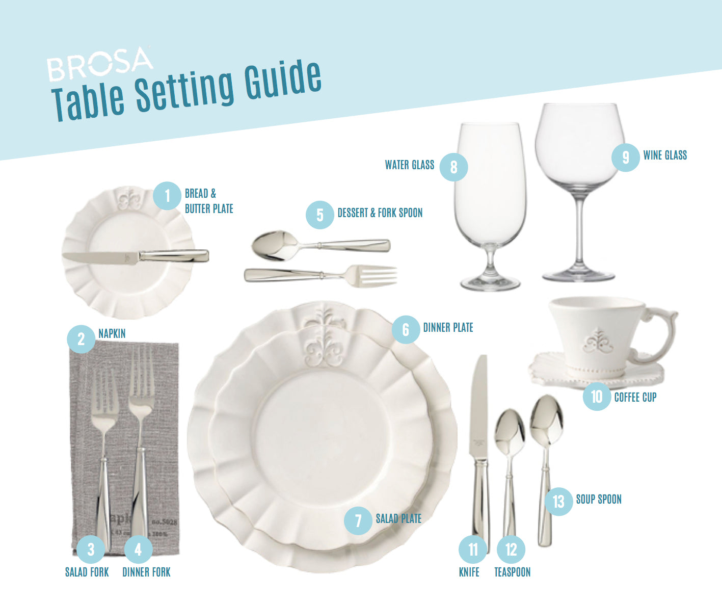 Brosa's Table Setting Guide