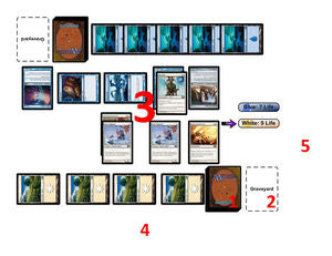 Spielfeld in Magic the Gathering
