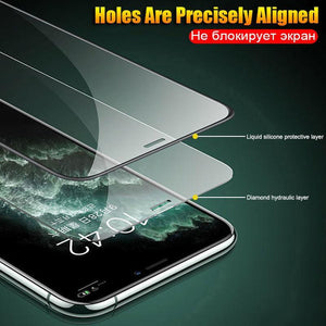 9999D Full Cover Tempered Screen Protector For iPhone