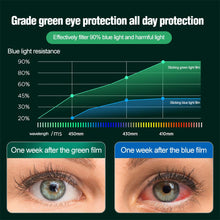 Load image into Gallery viewer, Green Light Real Eye Protection Tempered Glass For OPPO