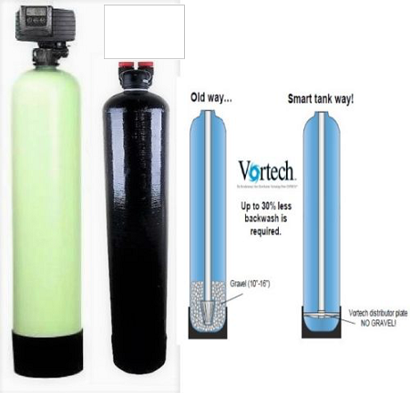 Whole house filter catalytic carbon & next scale stop systems - 1252/948 Vortech Tanks