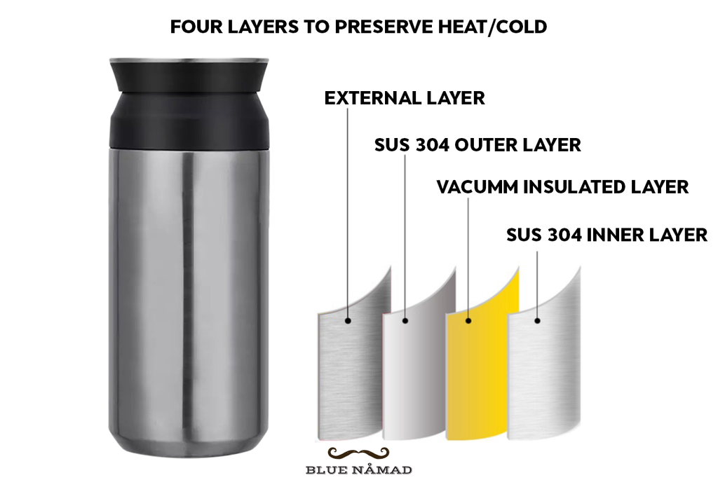 Portable Thermos Water Bottle layers
