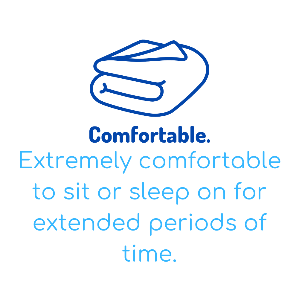 Comfortable. Extremely comfortable to sit or sleep on for extended periods of time.