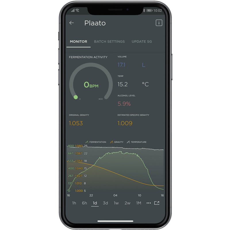 Screen image of the PLAATO app.