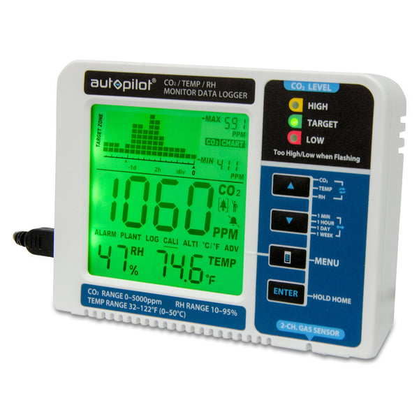 The Autopilot Desktop CO2 monitor and data logger