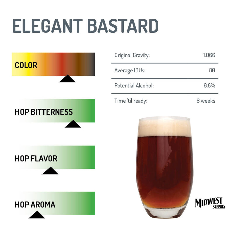 Elegant Bastard American Strong Ale Original Gravity, IBUs, and Potential Alcohol