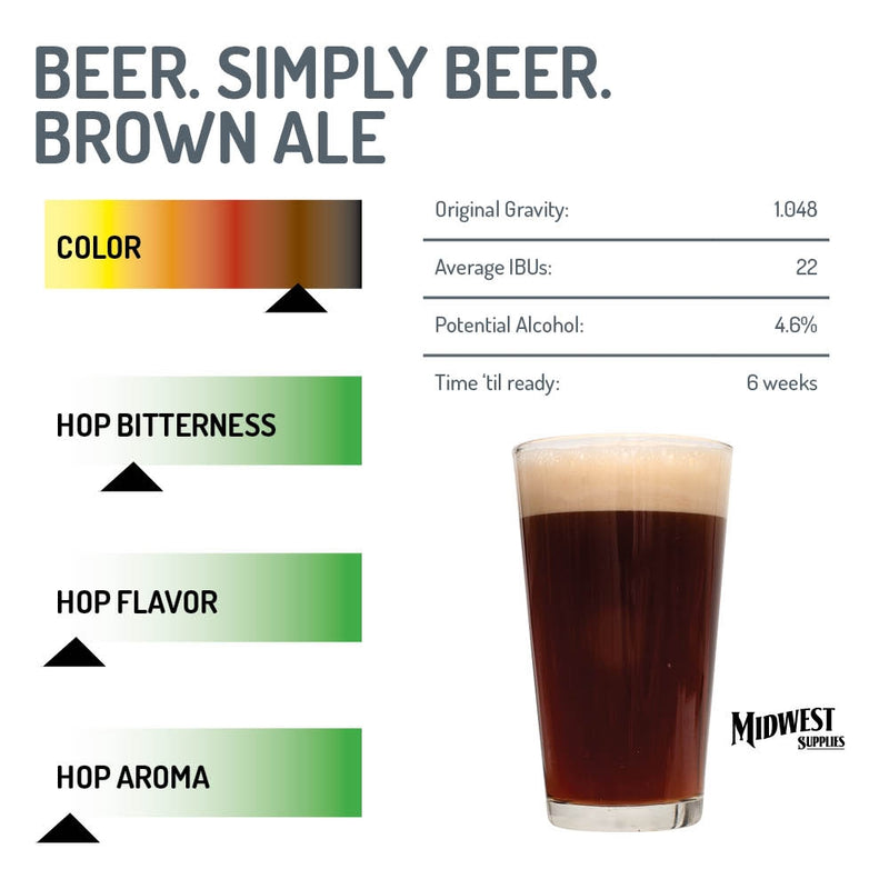 Beer. Simply Beer Brown Ale graph of information