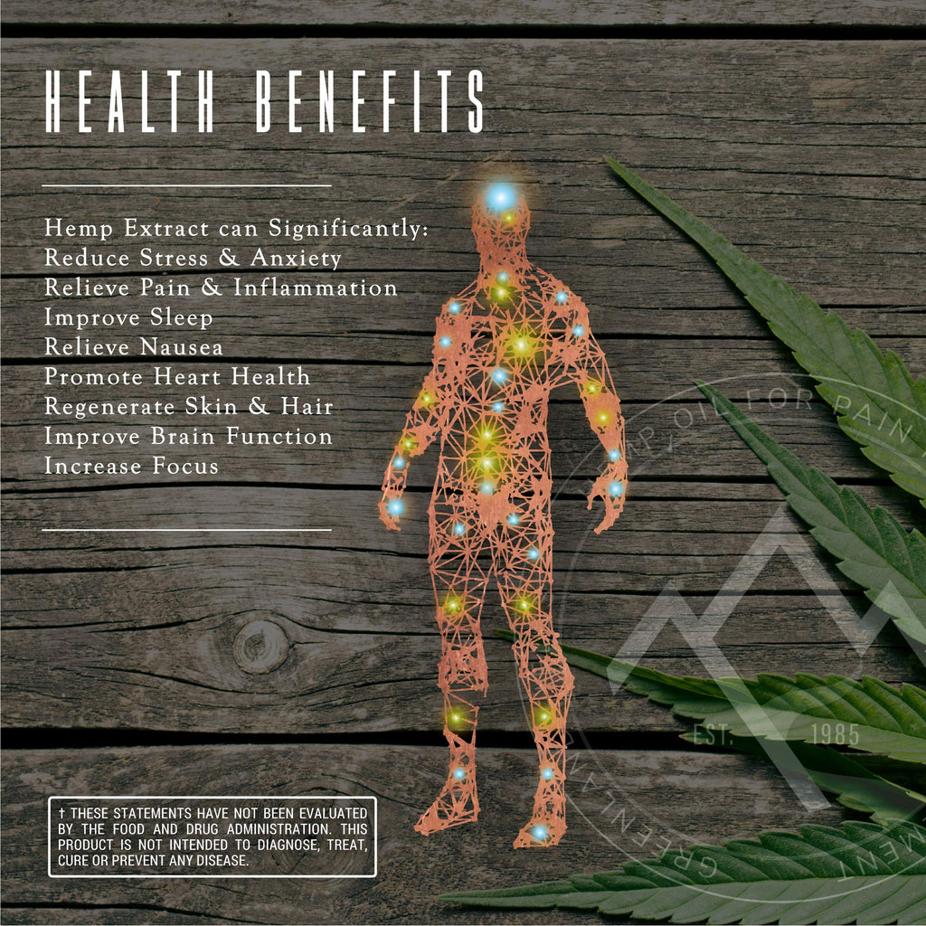Organic Hemp Oil Extract | 2 Pack | 20,000MG | Mushroom Infused for Enhanced Bioavailability